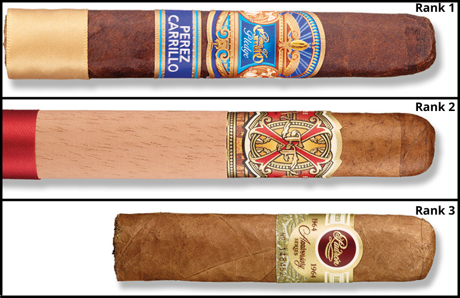 The three best cigars of 2020